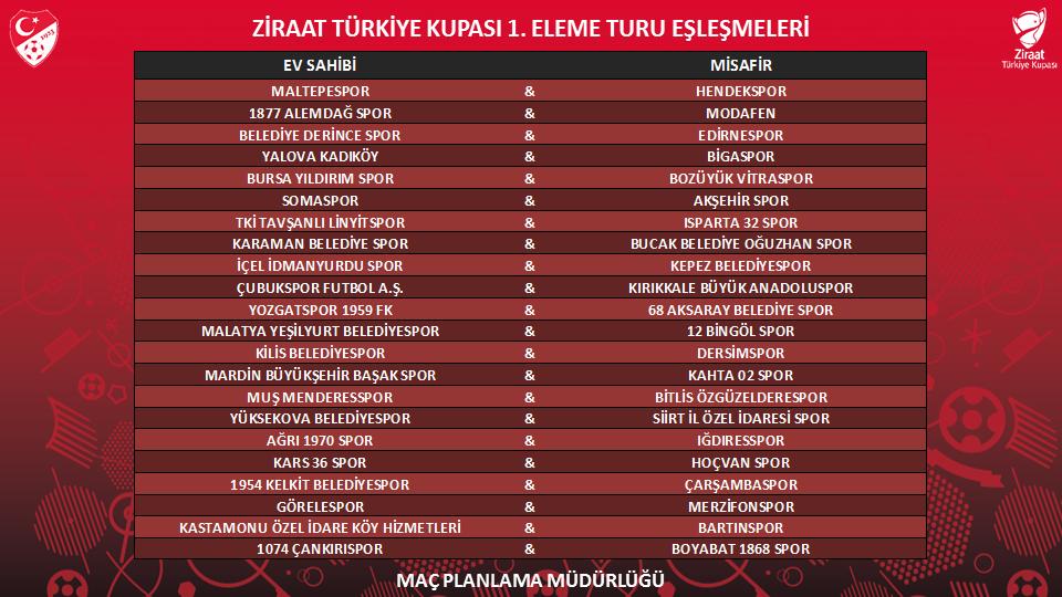 Oğuzhanspor Ziraat Türkiye Kupası